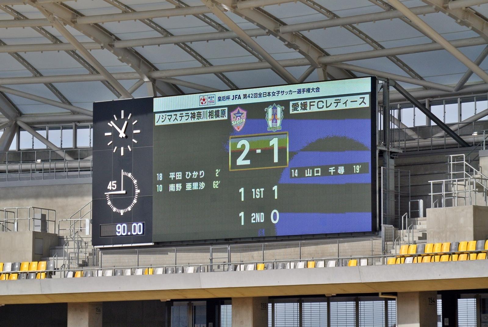 Fc 掲示板 愛媛 えひめサッカーフェスティバル2021無観客にて開催のお知らせ